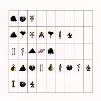 Pat Metheny Group – Imaginary Day – CD